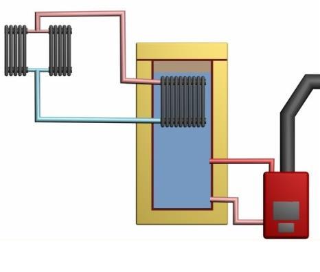 Бак теплового аккумулятора